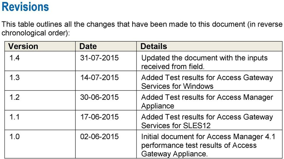 2 30-06-2015 Added Test results for Access Manager Appliance 1.