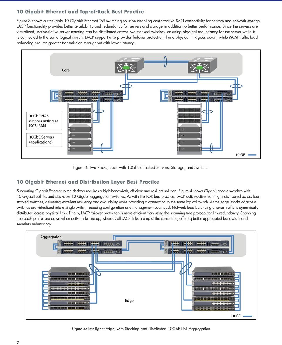 Since the servers are virtualized, Active-Active server teaming can be distributed across two stacked switches, ensuring physical redundancy for the server while it is connected to the same logical