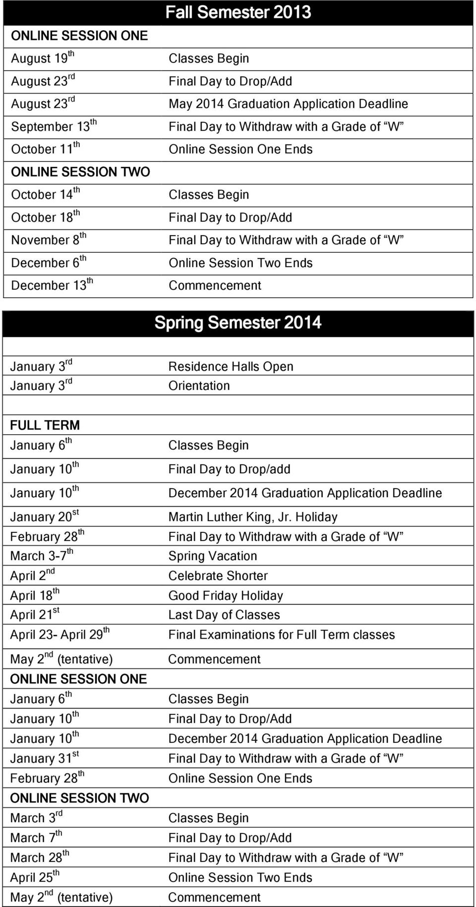 with a Grade of W Online Session Two Ends Commencement Spring Semester 2014 January 3 rd January 3 rd Residence Halls Open Orientation FULL TERM January 6 th January 10 th January 10 th January 20 st