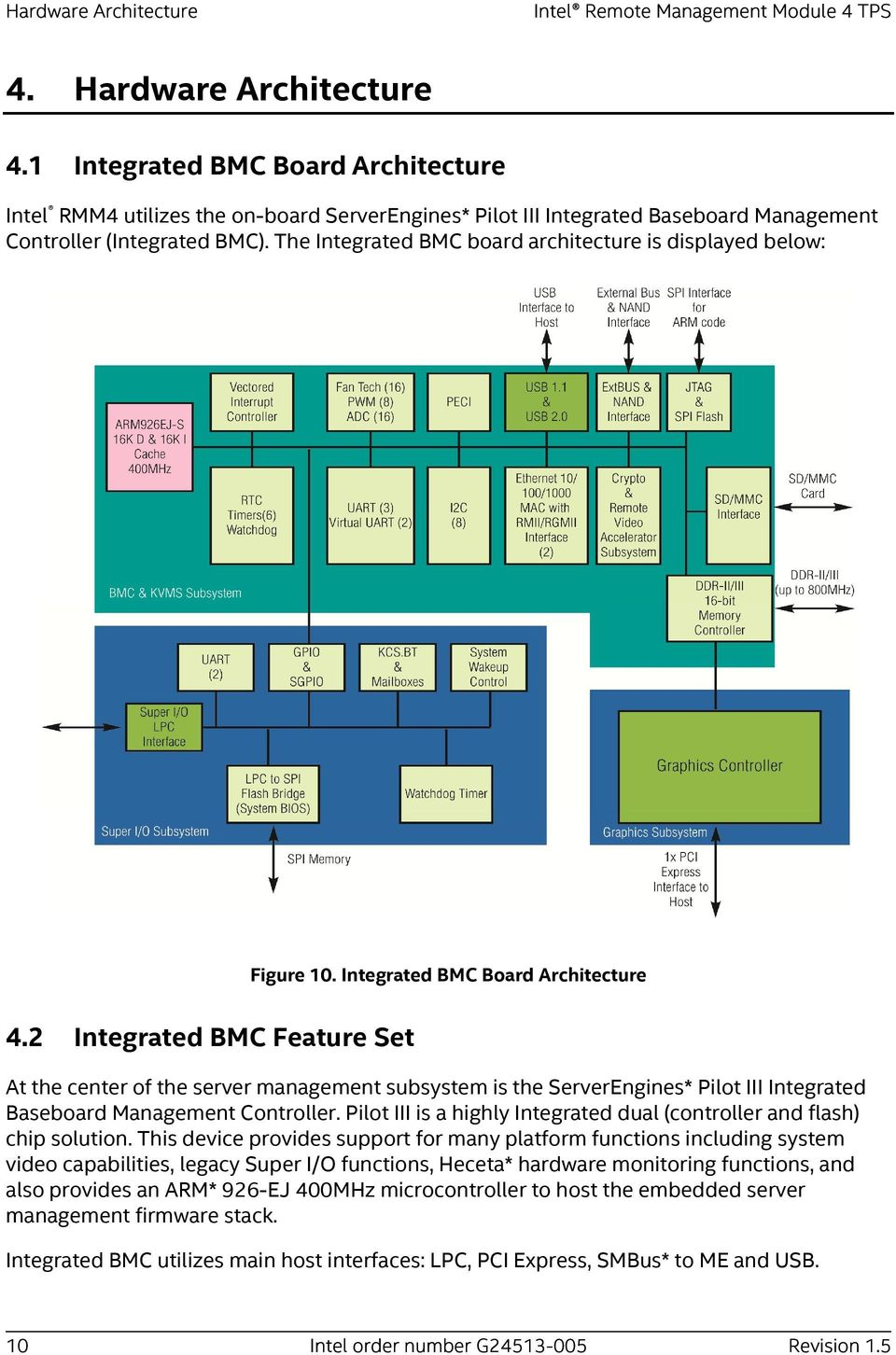 The Integrated BMC board architecture is displayed below: Figure 10. Integrated BMC Board Architecture 4.