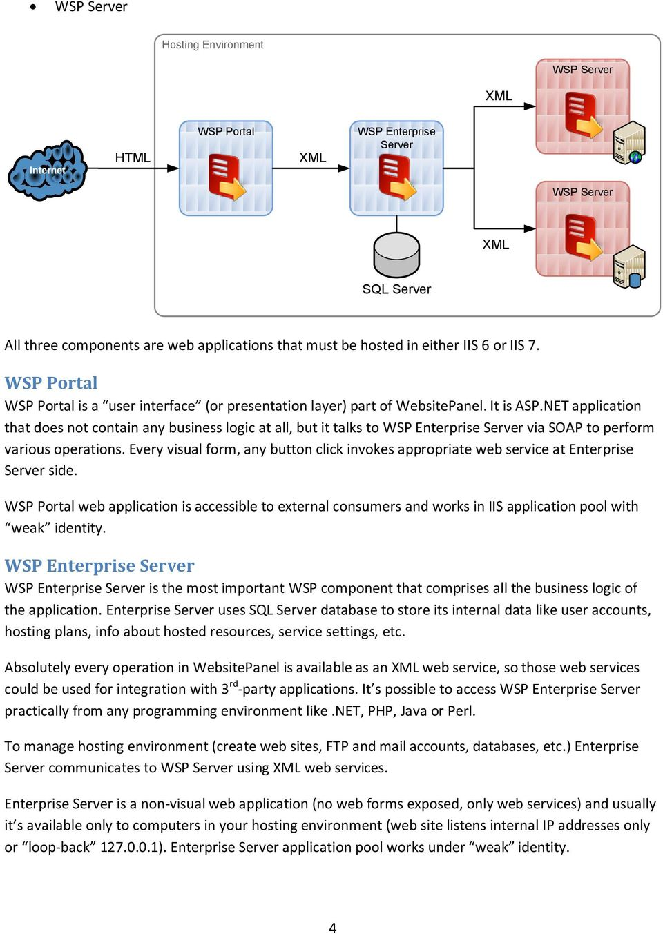NET application that does not contain any business logic at all, but it talks to WSP Enterprise Server via SOAP to perform various operations.