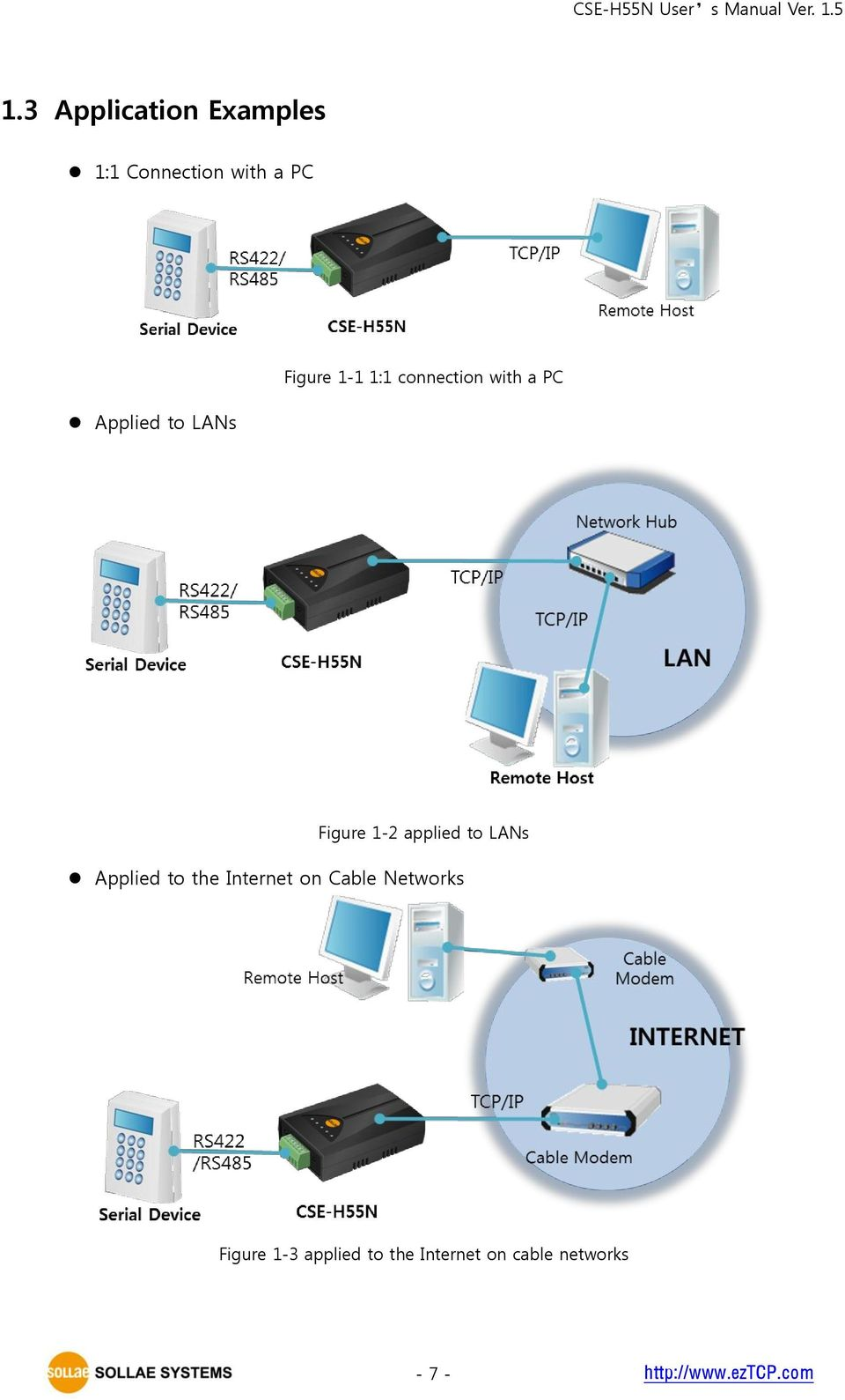 LANs Applied to the Internet on Cable Networks Figure 1-3