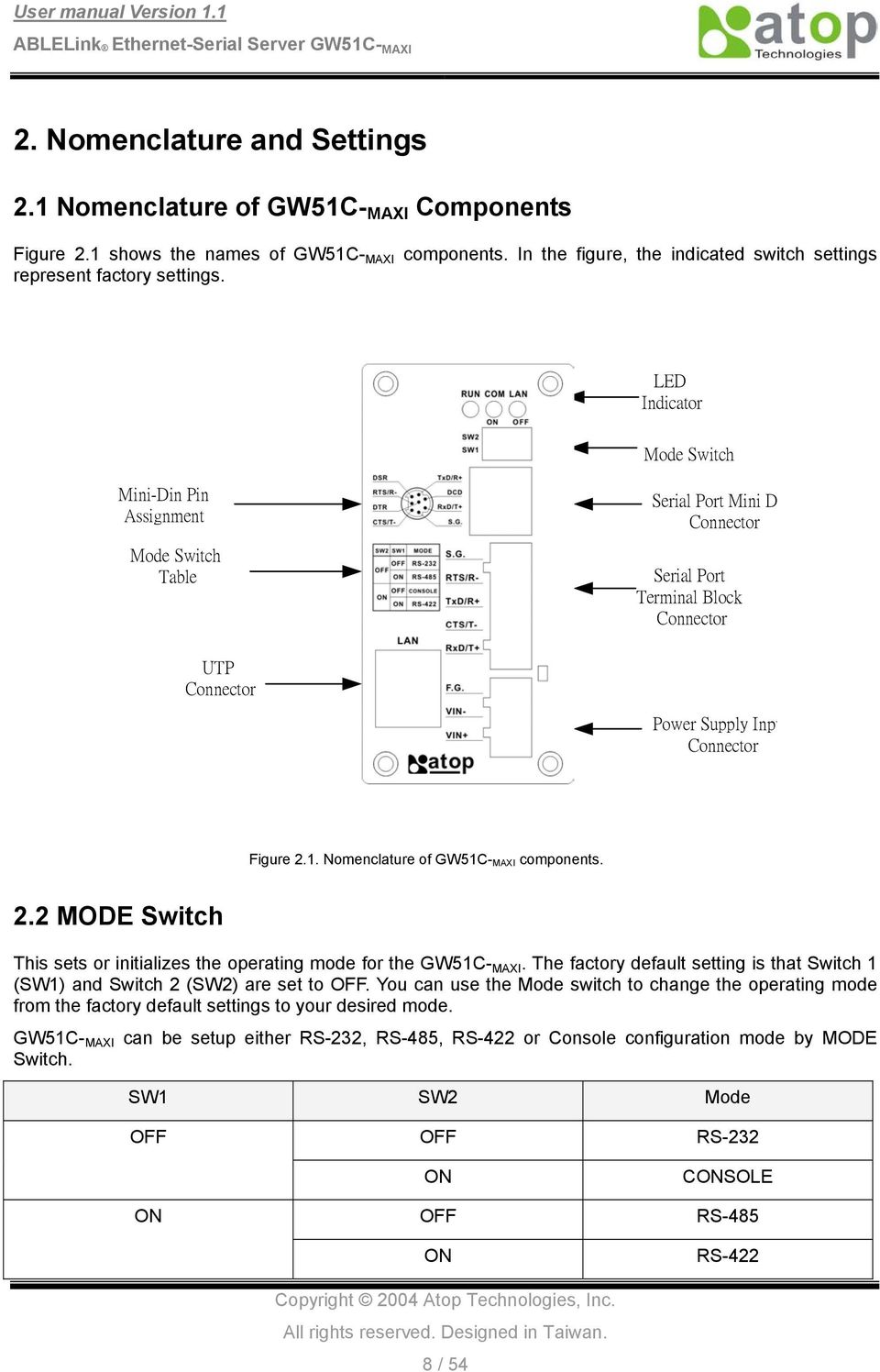 Nomenclature of GW51C- MAXI components. 2.2 MODE Switch This sets or initializes the operating mode for the GW51C- MAXI.
