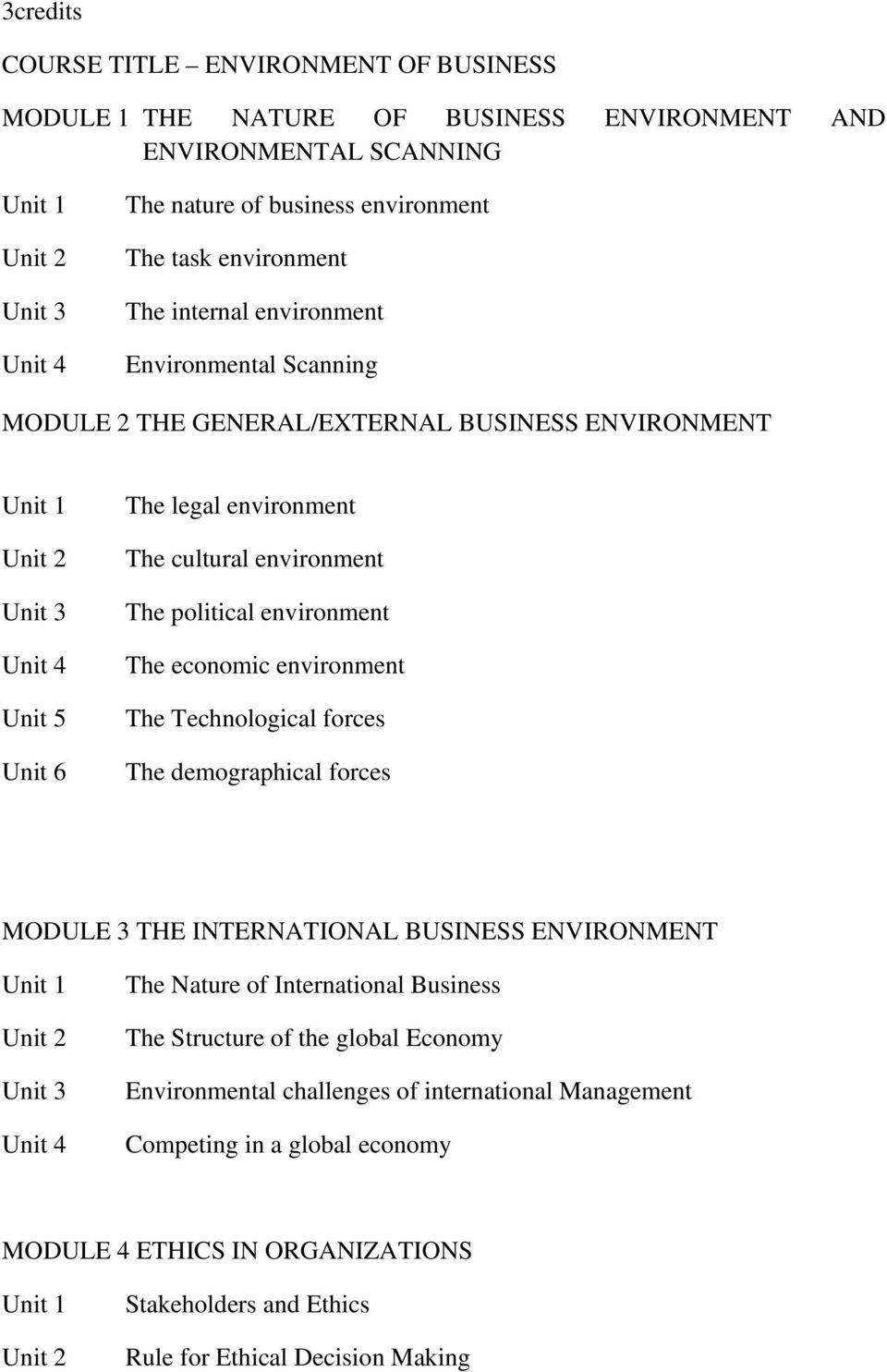 national open university of ia school of management sciences the political environment the economic environment the technological forces the demographical forces module 3 the international
