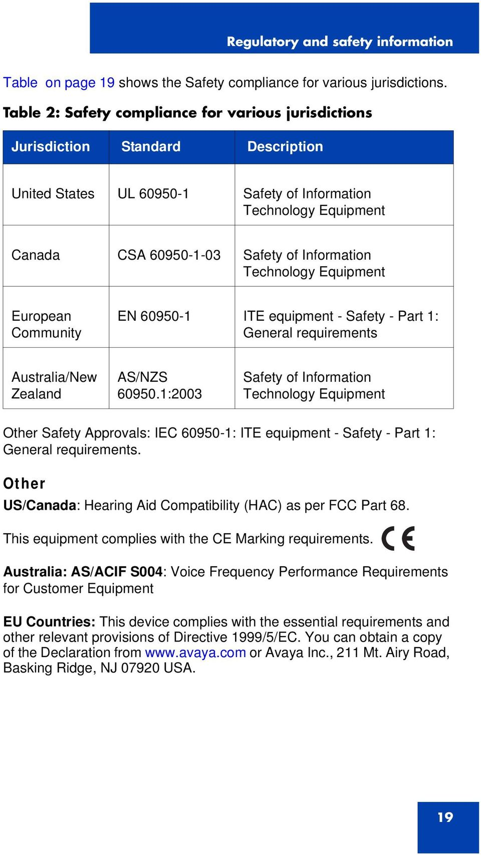Technology Equipment European Community EN 60950-1 ITE equipment - Safety - Part 1: General requirements Australia/New Zealand AS/NZS 60950.