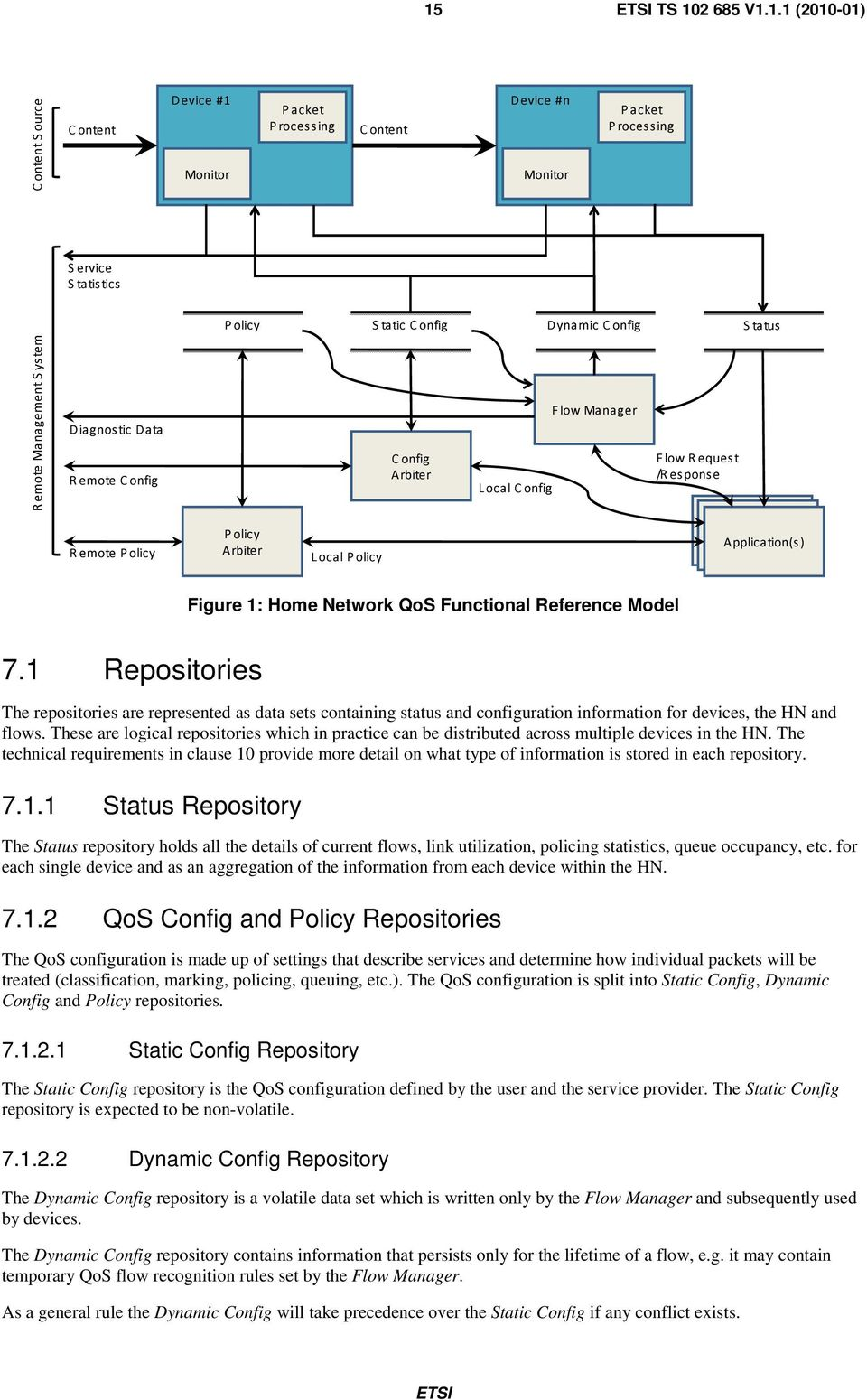 Application(s) Figure 1: Home Network QoS Functional Reference Model 7.