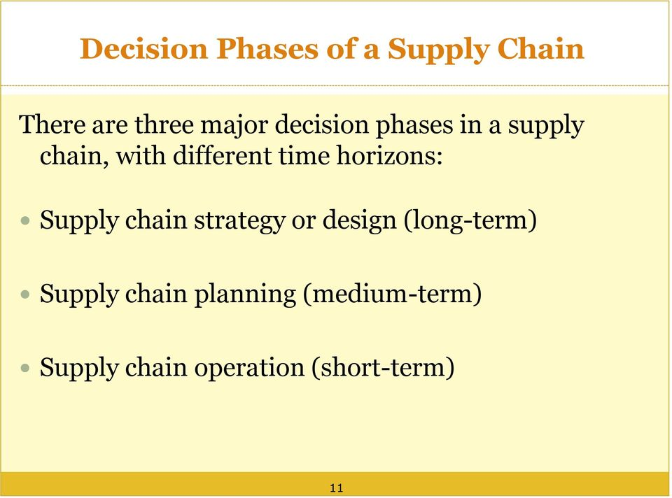 horizons: Supply chain strategy or design (long-term)