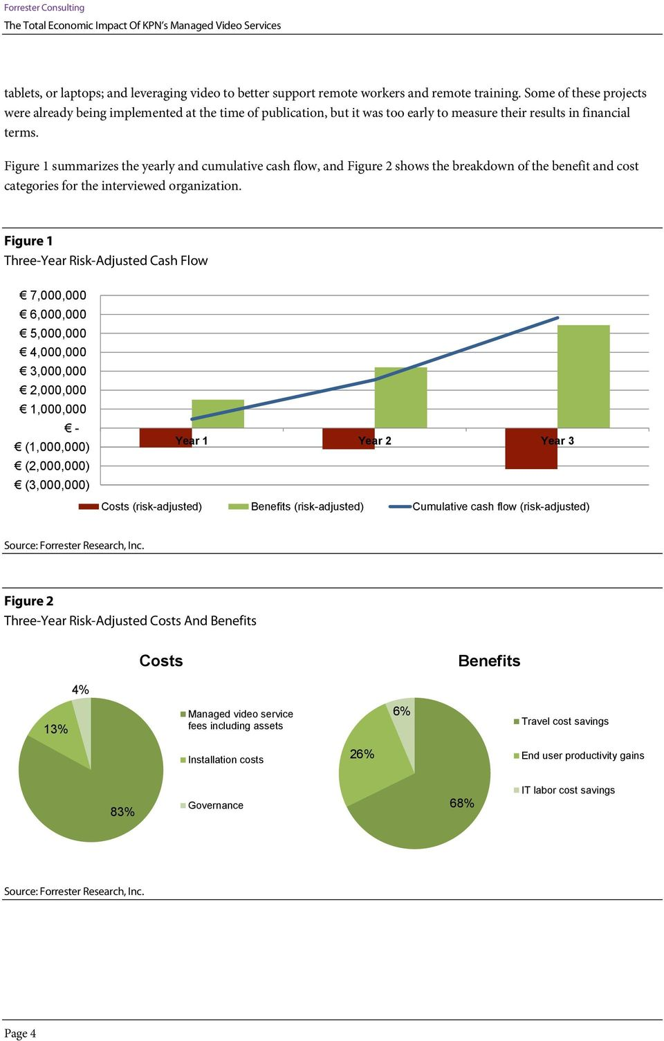 Figure 1 summarizes the yearly and cumulative cash flw, and Figure 2 shws the breakdwn f the benefit and cst categries fr the interviewed rganizatin.