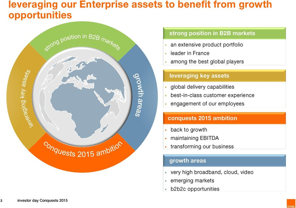 customer experience engagement of our employees conquests 2015 ambition back to growth maintaining EBITDA transforming our