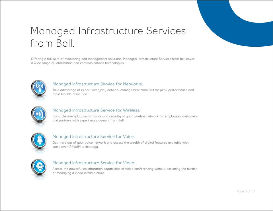 Service for Networks. Take advantage of expert, everyday network management from Bell for peak performance and rapid trouble resolution. Managed Infrastructure Service for Wireless.