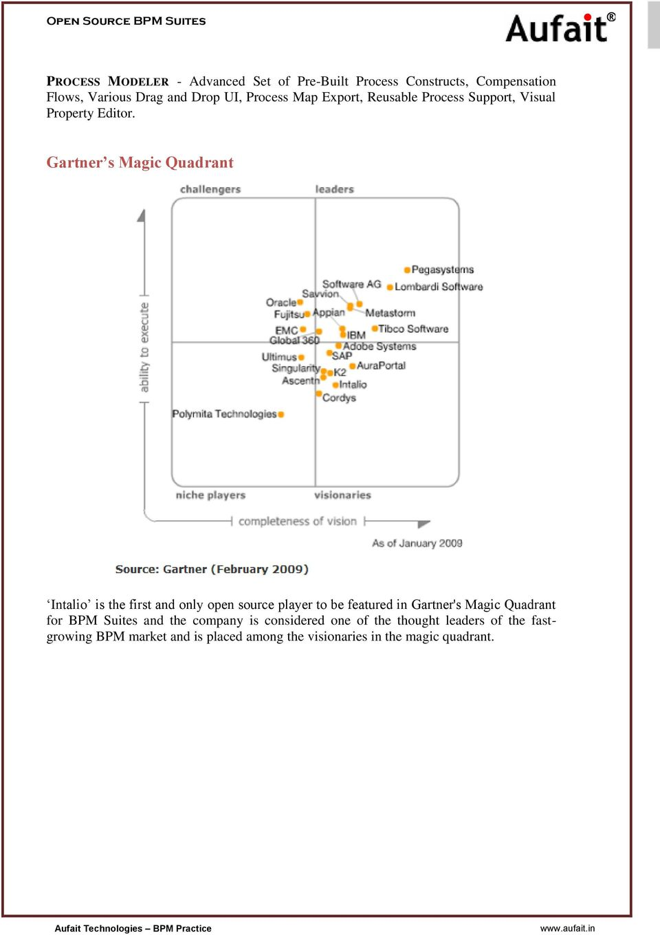 Gartner s Magic Quadrant Intalio is the first and only open source player to be featured in Gartner's Magic