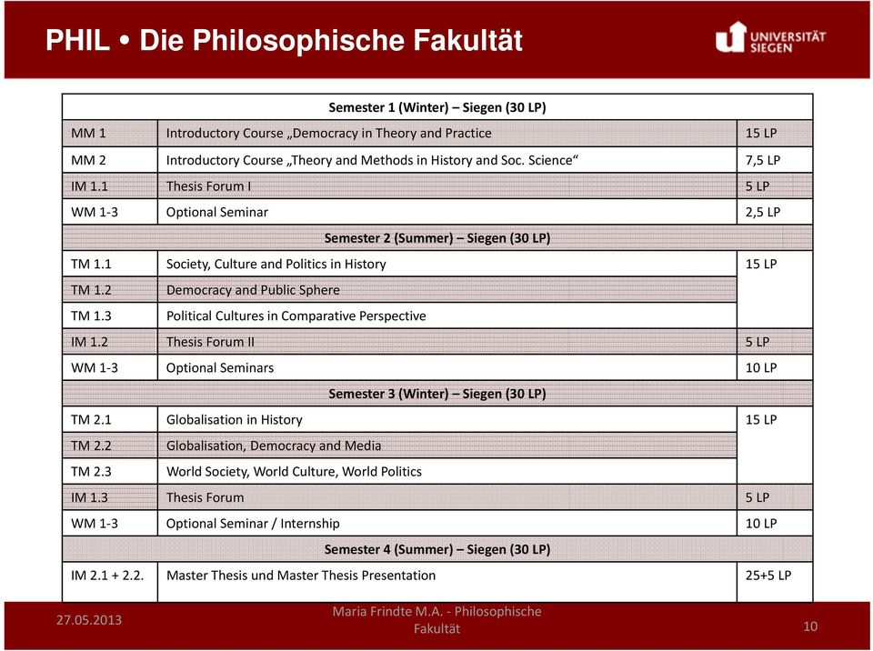 3 Political Cultures in Comparative Perspective IM 1.2 Thesis Forum II 5 LP WM 1 3 Optional Seminars 10 LP Semester 3 (Winter) Siegen(30 LP) TM 2.1 Globalisation in History 15 LP TM 2.