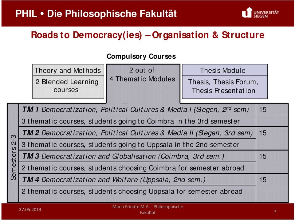 Democratization, Political Cultures & Media II (Siegen, 3rd sem) 15 3 thematic courses, students going to Uppsala in the 2nd semester TM 3 Democratization and Globalisation (Coimbra, 3rd sem.