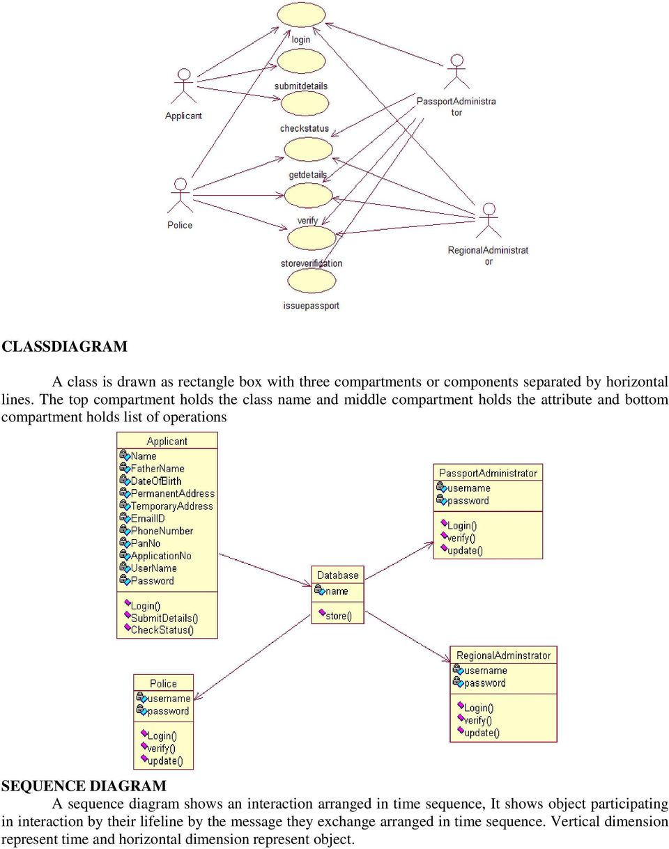 Department of computer science and engineering pdf sequence diagram a sequence diagram shows an interaction arranged in time sequence it shows object fandeluxe Images