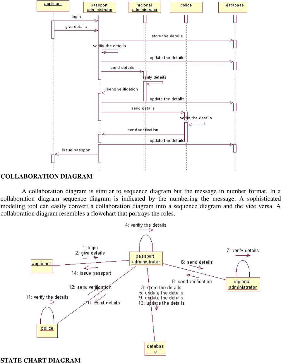 Department of computer science and engineering pdf a sophisticated modeling tool can easily convert a collaboration diagram into a sequence diagram and ccuart Image collections