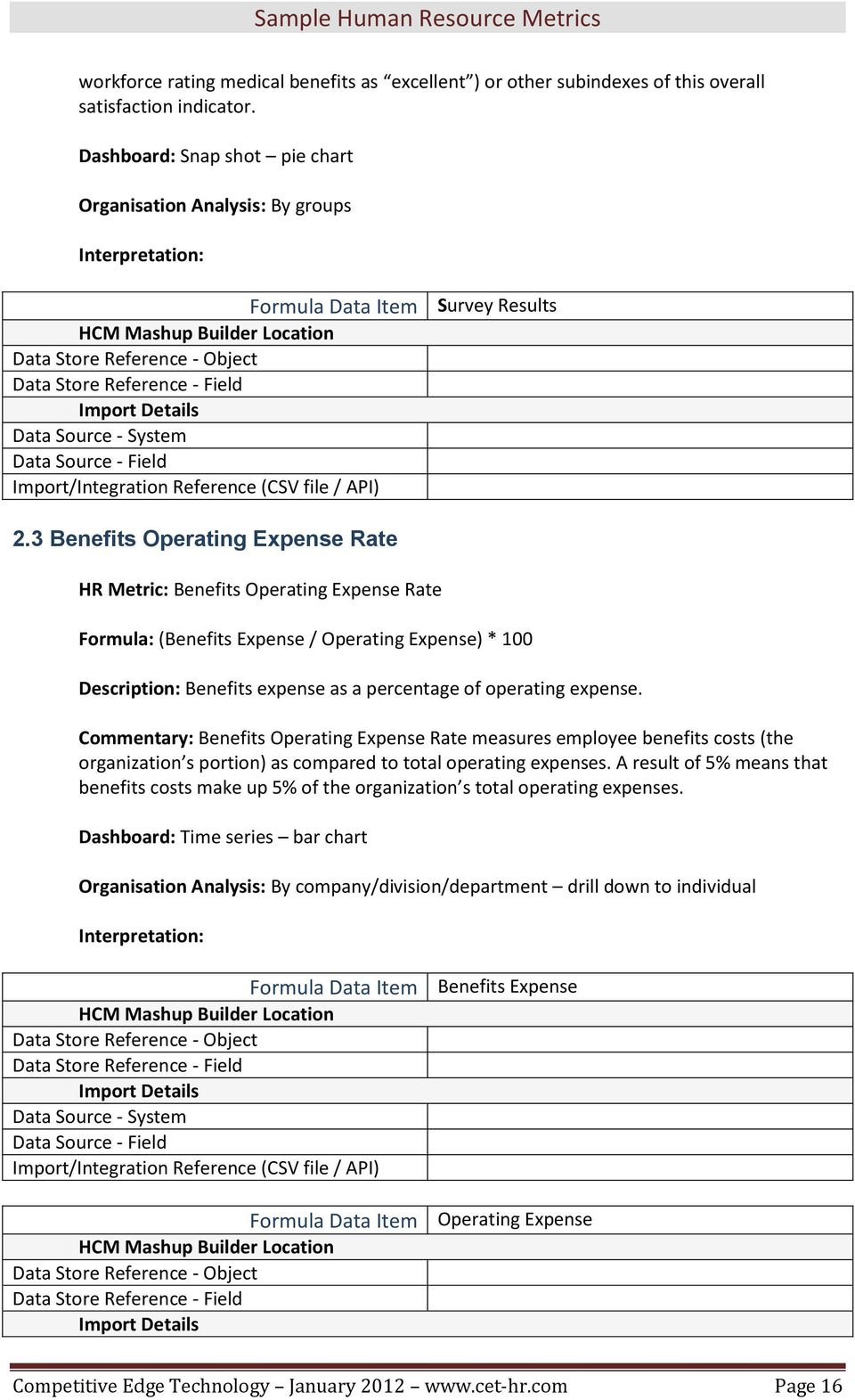 3 Benefits Operating Expense Rate HR Metric: Benefits Operating Expense Rate Formula: (Benefits Expense / Operating Expense) * 100 Description: Benefits expense as a percentage of operating