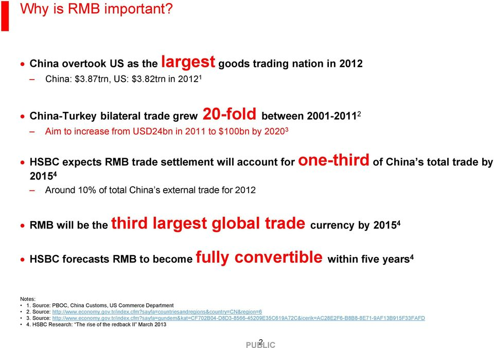 China s total trade by 2015 4 Around 10% of total China s external trade for 2012 RMB will be the third largest global trade currency by 2015 4 HSBC forecasts RMB to become fully convertible within