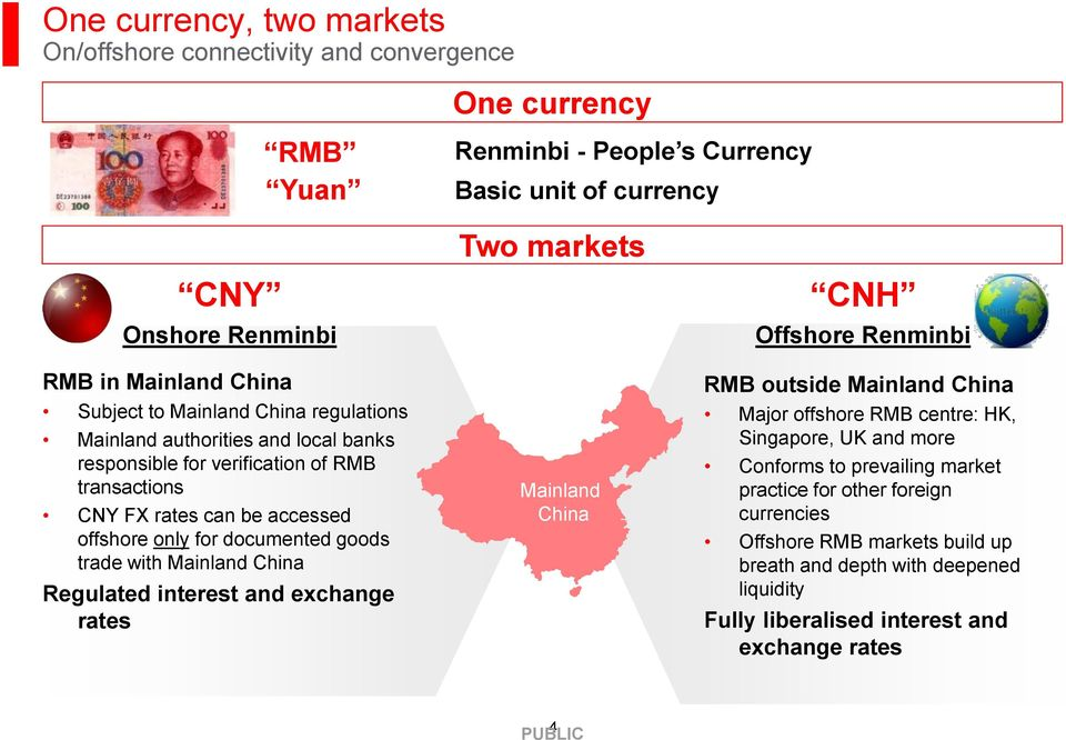 trade with Mainland China Regulated interest and exchange rates Two markets Mainland China CNH Offshore Renminbi RMB outside Mainland China Major offshore RMB centre: HK, Singapore, UK