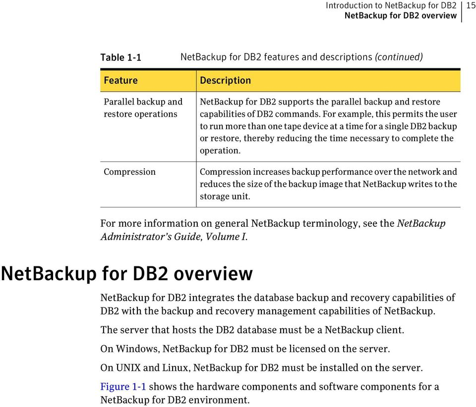For example, this permits the user to run more than one tape device at a time for a single DB2 backup or restore, thereby reducing the time necessary to complete the operation.