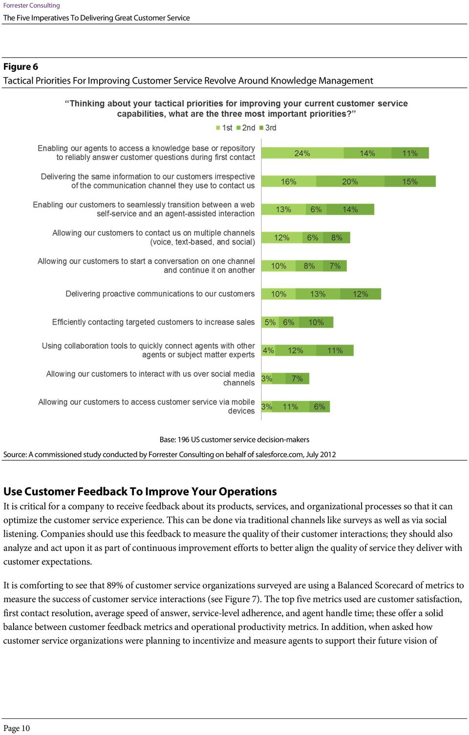 Companies should use this feedback to measure the quality of their customer interactions; they should also analyze and act upon it as part of continuous improvement efforts to better align the