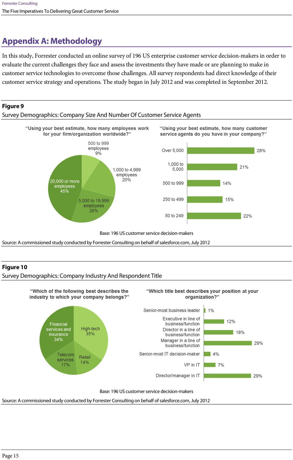 All survey respondents had direct knowledge of their customer service strategy and operations.