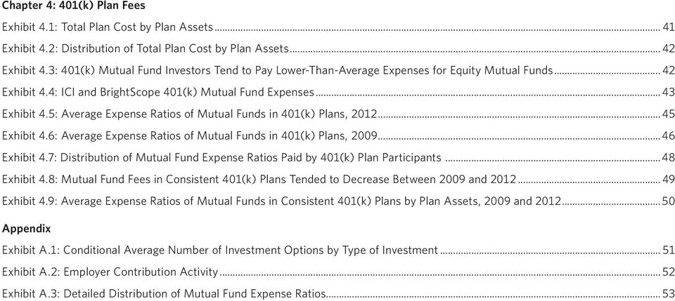 5: Average Expense Ratios of Mutual Funds in 401(k) Plans, 2012... 45 Exhibit 4.6: Average Expense Ratios of Mutual Funds in 401(k) Plans, 2009...46 Exhibit 4.