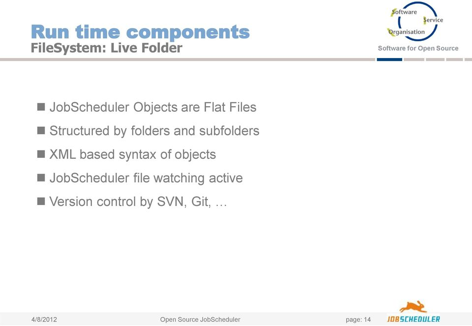 folders and subfolders XML based syntax of objects