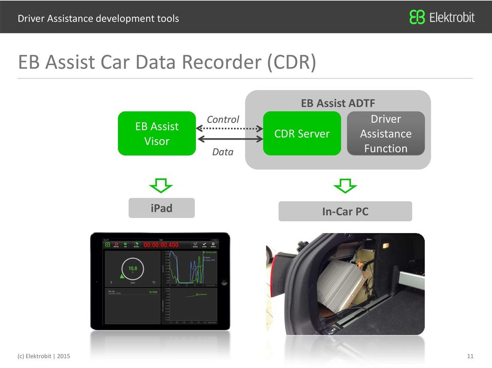 Data EB Assist ADTF Driver CDR Server