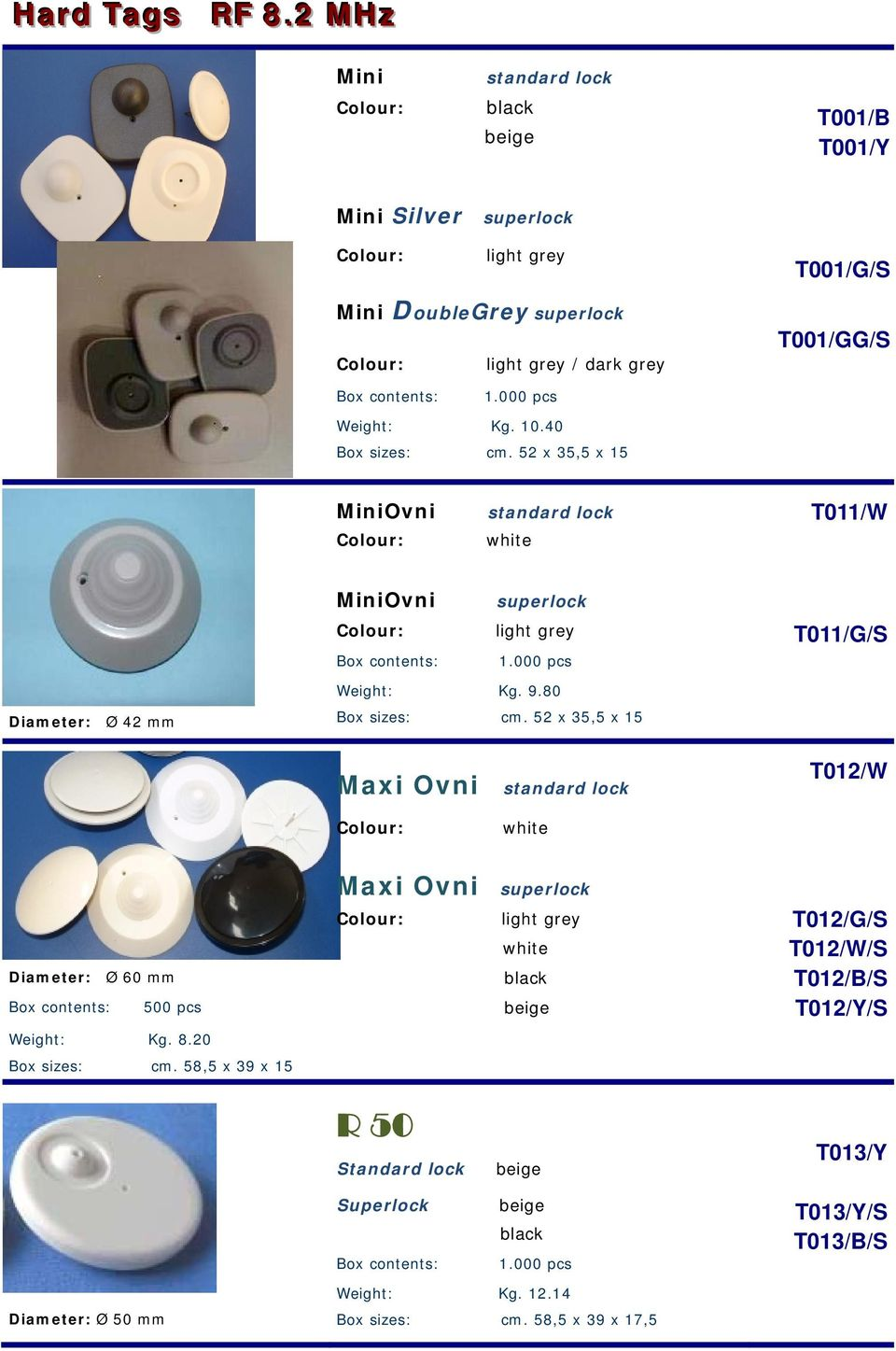 80 Box sizes: cm. 52 x 35,5 x 15 Maxi Ovni standard lock T012/W white Diameter: Ø 60 mm 500 pcs Weight: Kg. 8.20 Box sizes: cm.