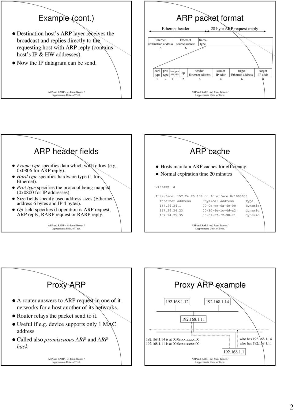 op Ethernet address IP addr Ethernet address IP addr 2 2 1 1 2 6 4 6 4 ARP and RARP - (c) Jouni Ikonen / ARP and RARP - (c) Jouni Ikonen / ARP header fields Frame type specifies data which will