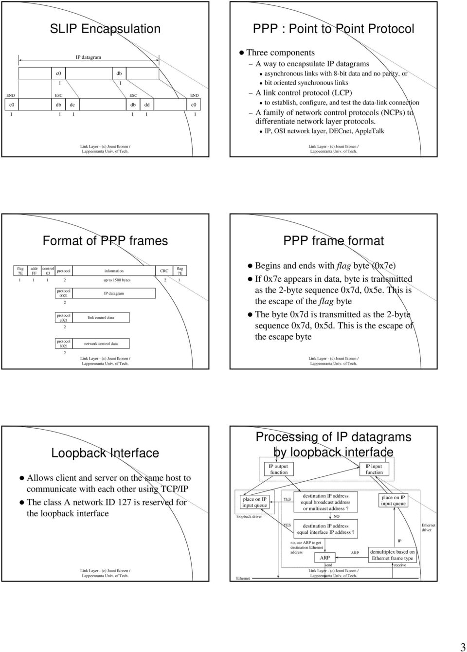differentiate network layer protocols.