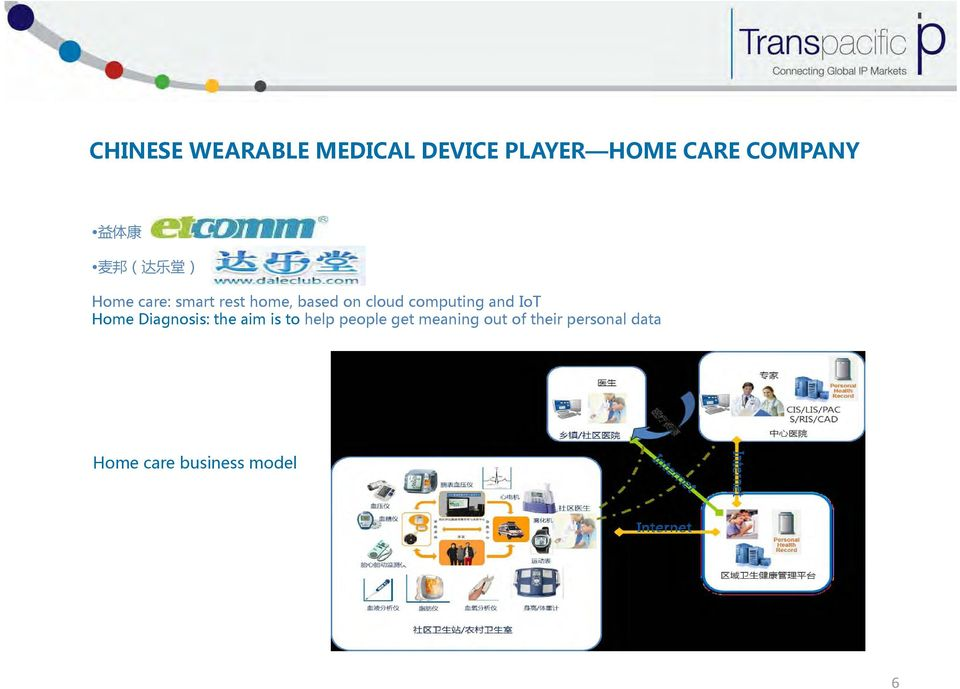 computing and IoT Home Diagnosis: the aim is to help people