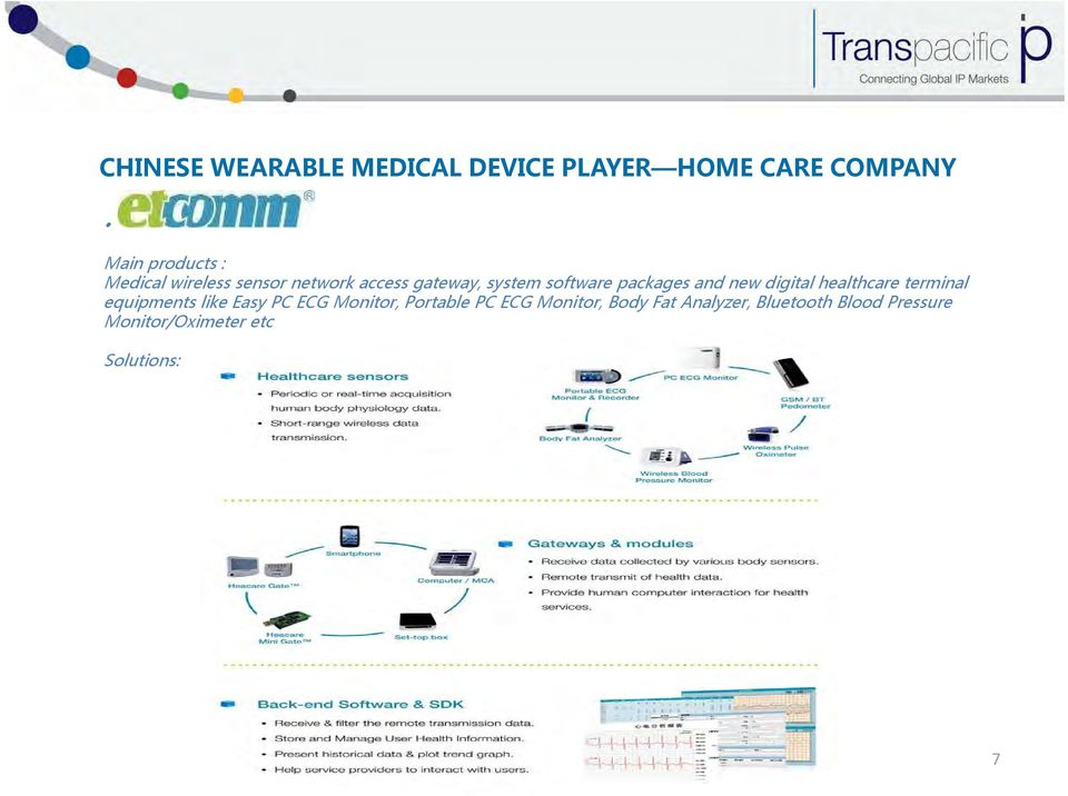 healthcare terminal equipments like Easy PC ECG Monitor, Portable PC ECG