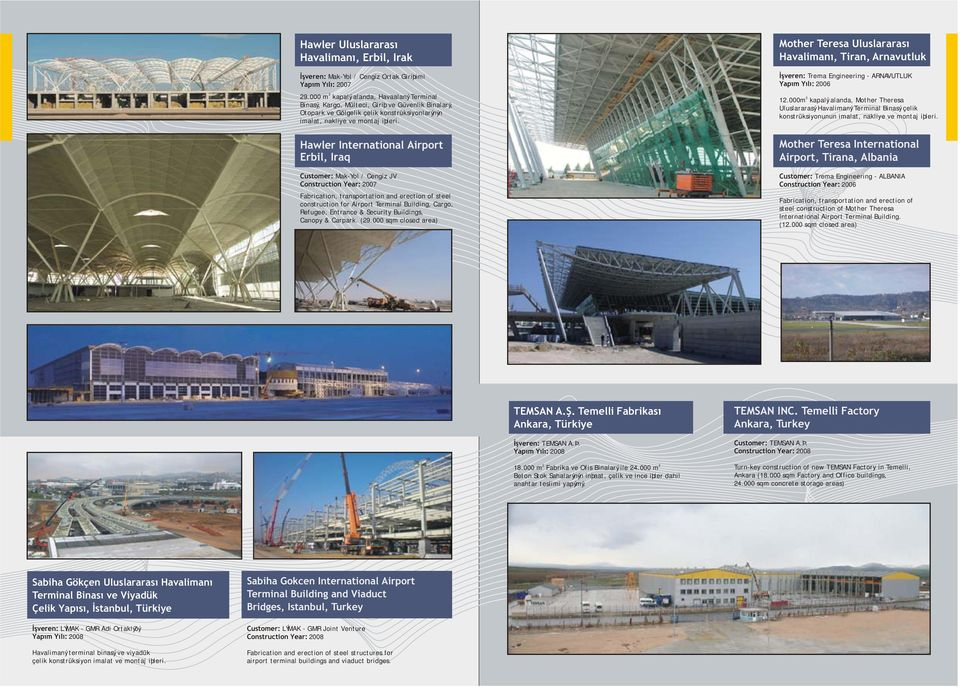 Hawler International Airport Erbil, Iraq Customer: Mak-Yol / Cengiz JV Construction Year: 2007 Fabrication, transportation and erection of steel construction for Airport Terminal Building, Cargo,