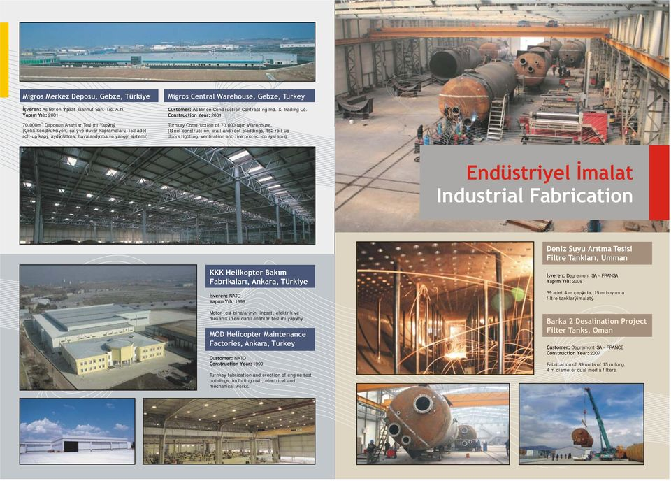 Ind. & Trading Co. Construction Year: 2001 Turnkey Construction of 70.000 sqm Warehouse.