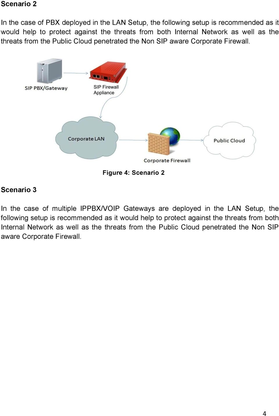 Scenario 3 Figure 4: Scenario 2 In the case of multiple IPPBX/VOIP Gateways are deployed in the LAN Setup, the following setup is recommended