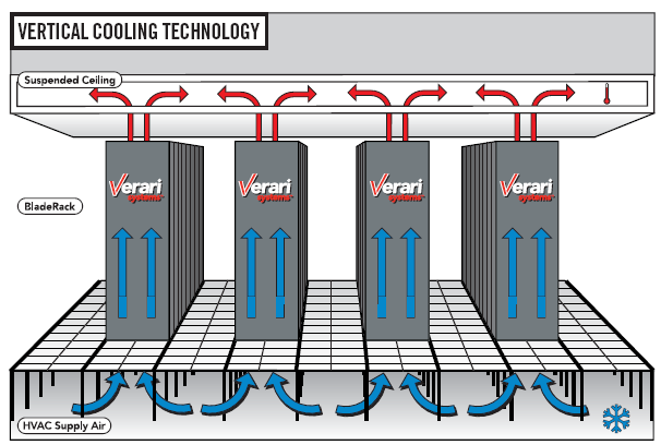 importance of data center cooling pdf