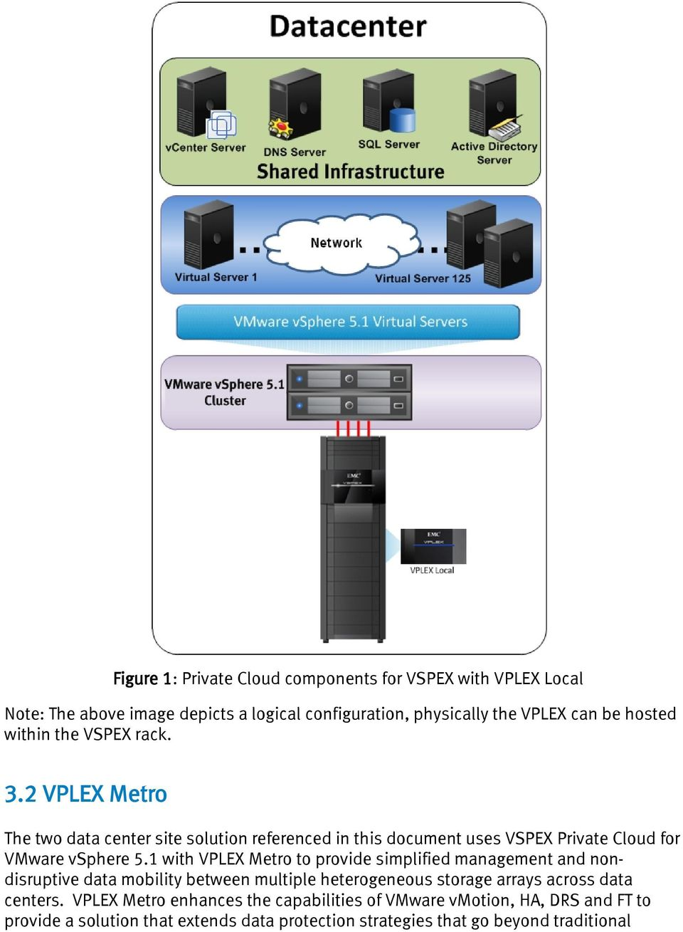 1 with VPLEX Metro to provide simplified management and nondisruptive data mobility between multiple heterogeneous storage arrays across data centers.