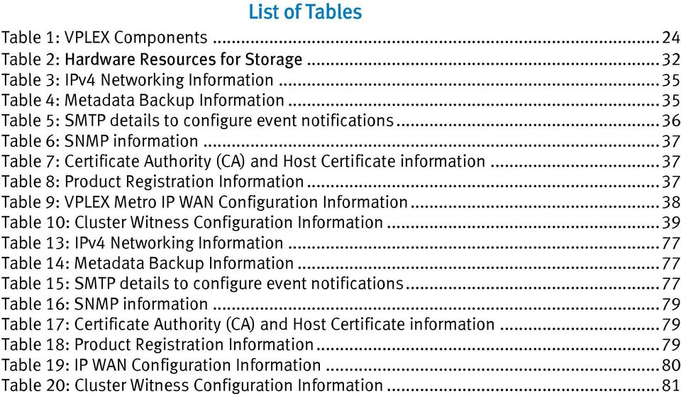 .. 37 Table 8: Product Registration Information... 37 Table 9: VPLEX Metro IP WAN Configuration Information... 38 Table 10: Cluster Witness Configuration Information.