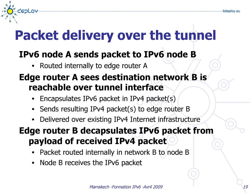 IPv4 packet(s) to edge router B Delivered over existing IPv4 Internet infrastructure Edge router B decapsulates IPv6