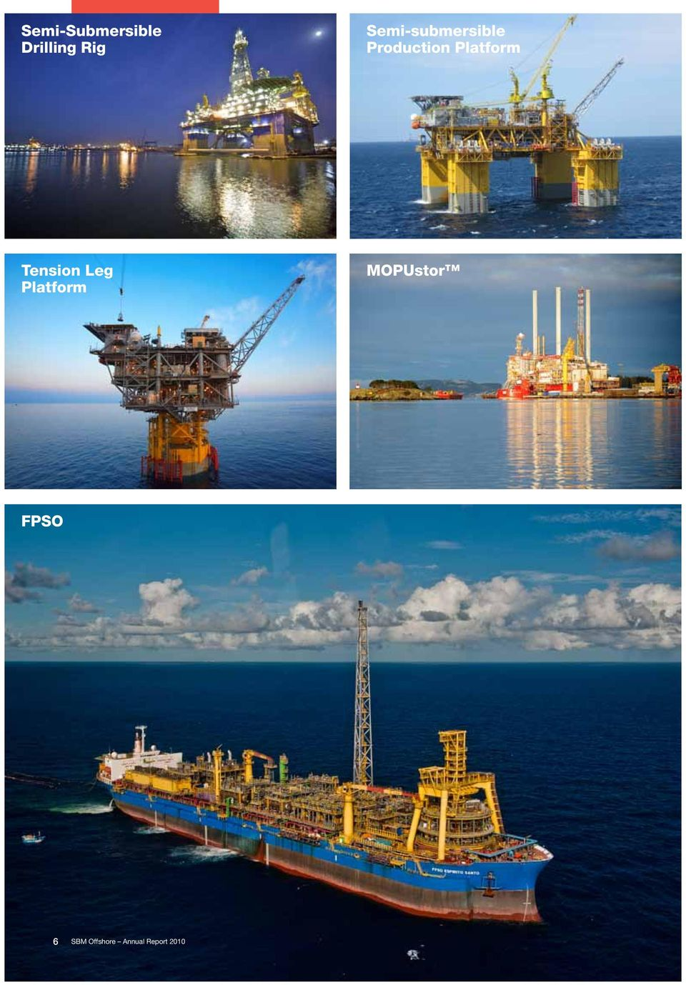 Financial Review / Financial Statements SBM Offshore Annual
