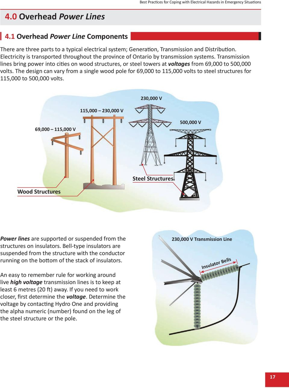 Electrical Safety Handbook For Emergency Responders Pdf High Leg Delta Wiring Diagram Electricity Is Transported Throughout The Province Of Ontario By Transmission Systems
