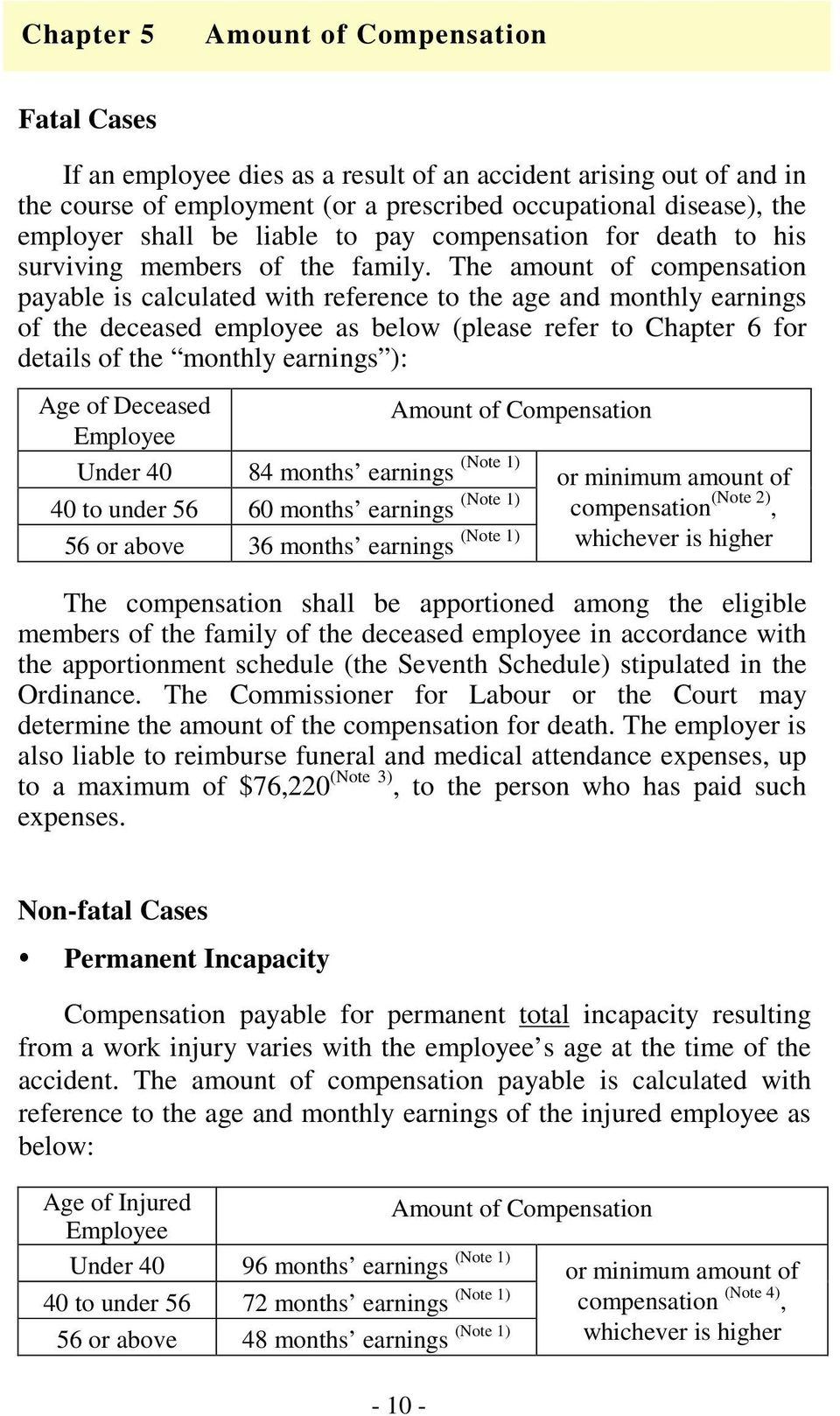 The amount of compensation payable is calculated with reference to the age and monthly earnings of the deceased employee as below (please refer to Chapter 6 for details of the monthly earnings ): Age