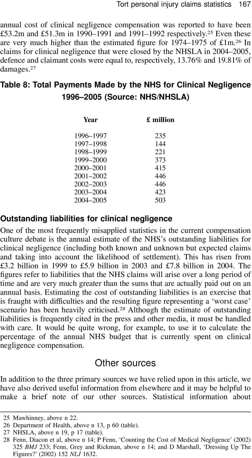26 In claims for clinical negligence that were closed by the NHSLA in 2004 2005, defence and claimant costs were equal to, respectively, 13.76% and 19.81% of damages.