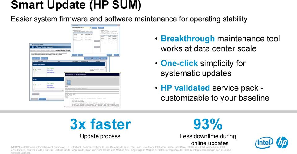 faster Update process 93% Less downtime during online updates 20 2012 Hewlett-Pa