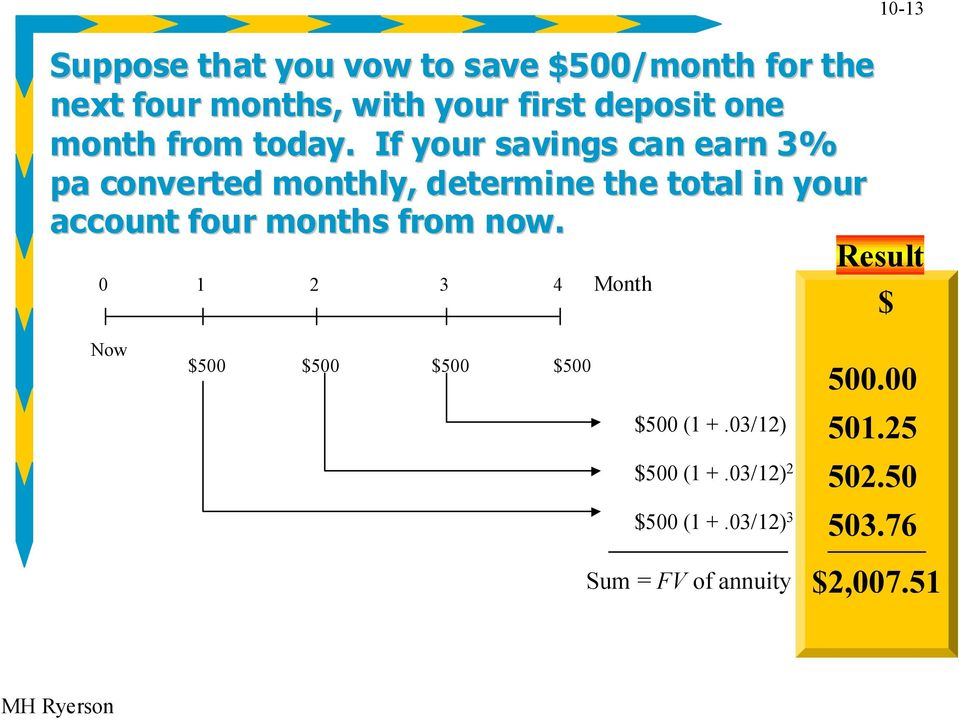 If your savings can earn 3% pa converted monthly, determine the total in your account four