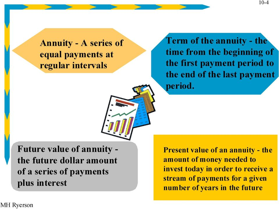 Future value of annuity - the future dollar amount of a series of payments plus interest Present value of