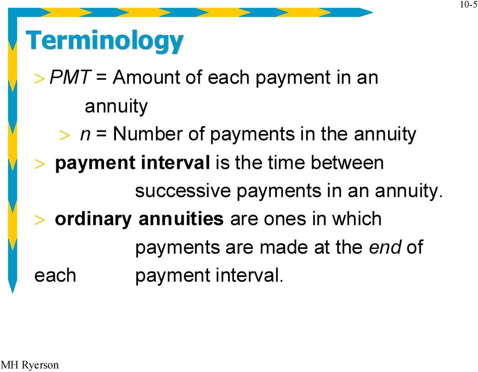 between successive payments in an annuity.