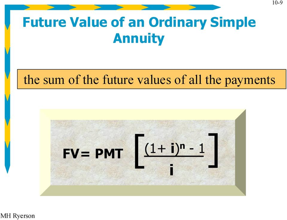 sum of the future values of
