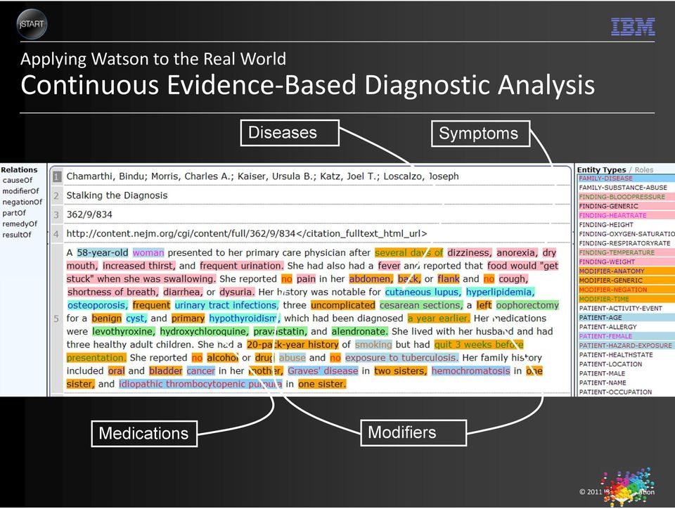 Evidence-Based Diagnostic